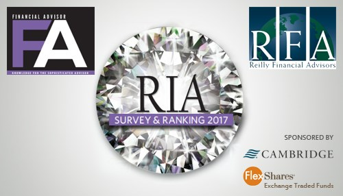 Reilly Financial Advisors Named To The 2017 Financial Advisor Magazine's Top 50 Fastest Growing RIAs!